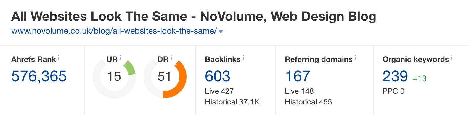 167 Backlinks