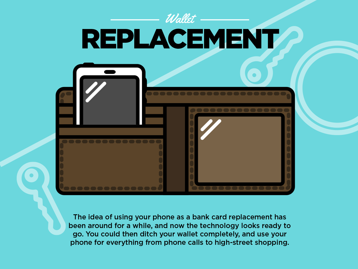 Future Of Mobiles Wallet Replacement